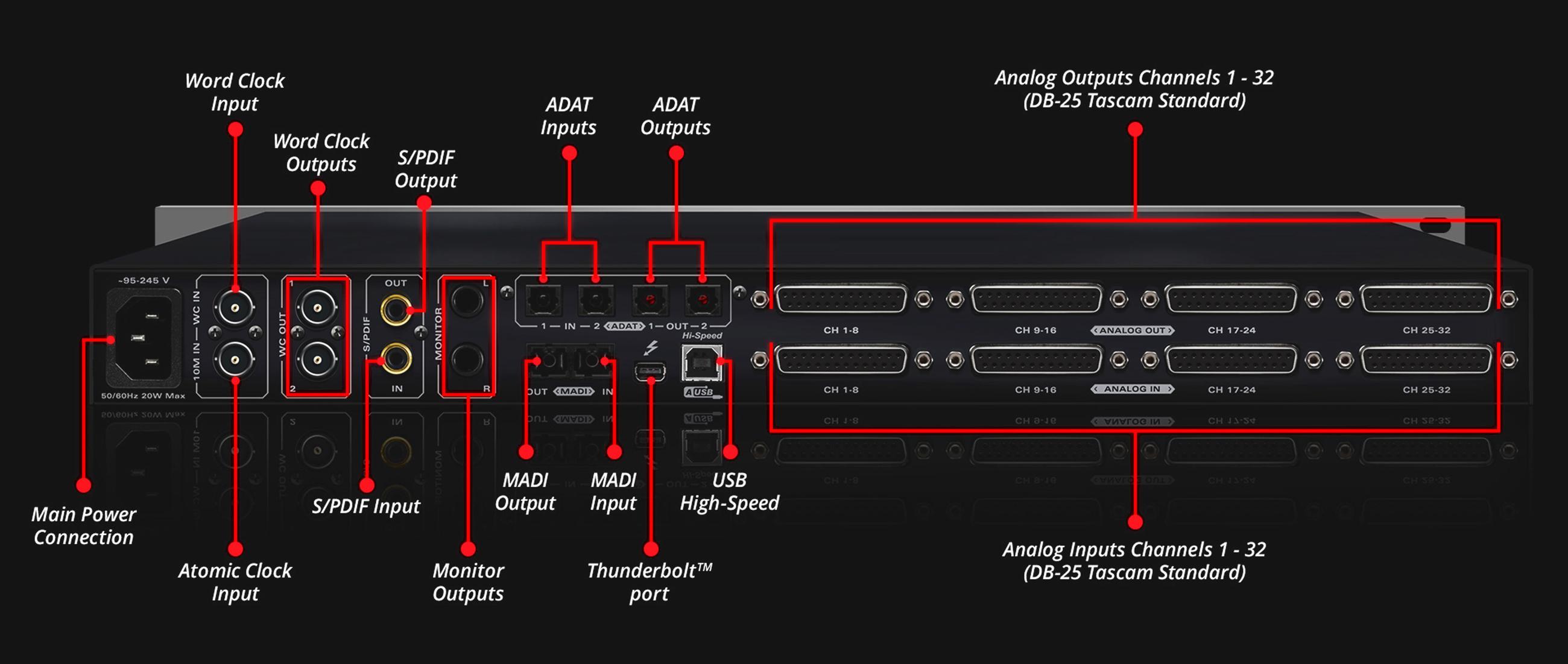 orion 32 32 channel ad da converter antelope audio