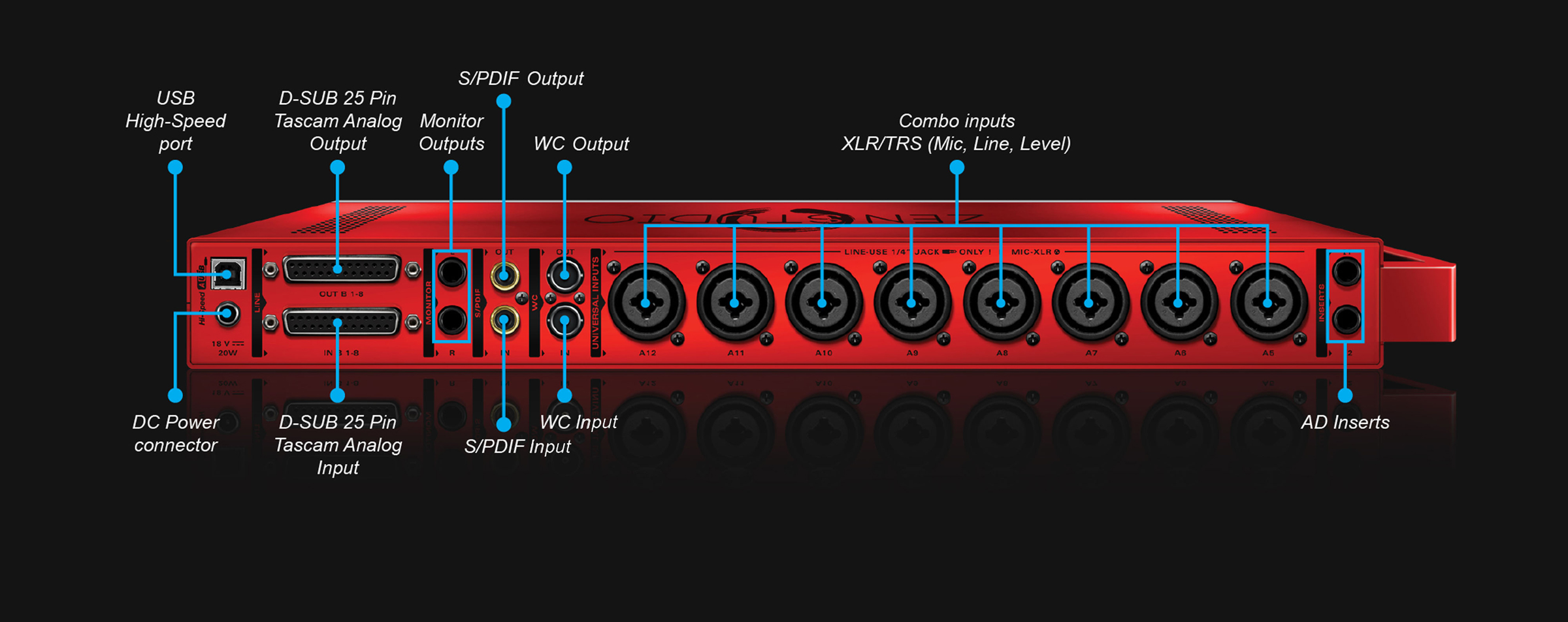 Zen Studio Portable Interface 12 Mic Pres Antelope Audio Schematic For Headphone Amplifier One Channel Front Panel Back Side View