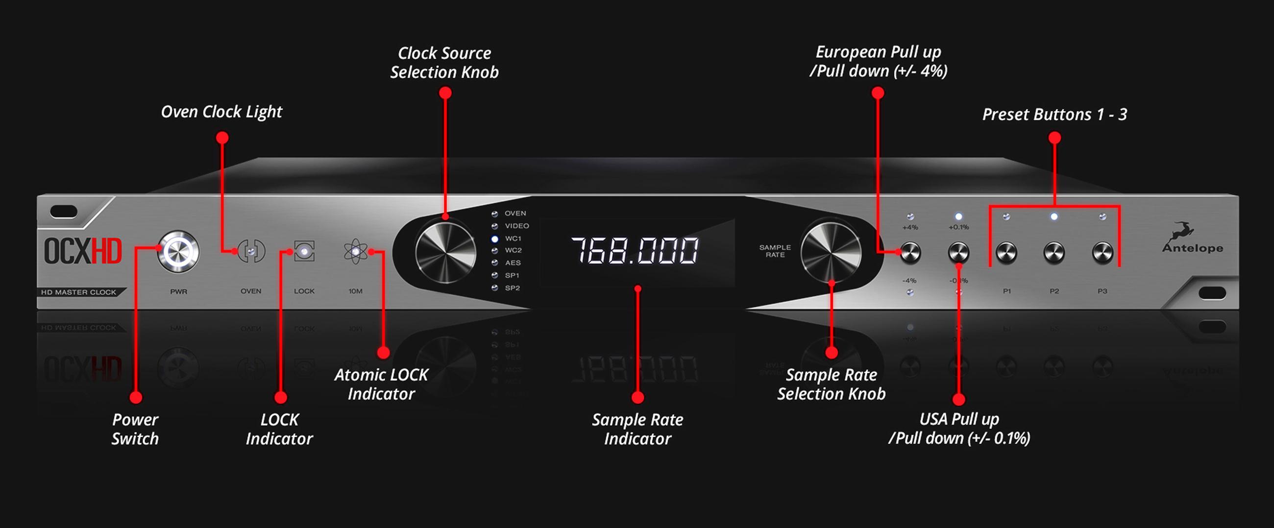 OCX HD 768 kHz HD Master Clock   Antelope Audio